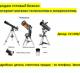 Интернет-магазин телескопов